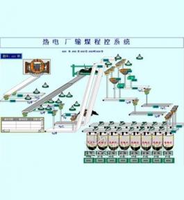 火电厂输煤程控系统