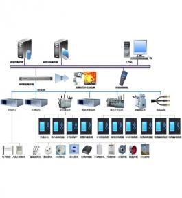 电力安全监测及事故预警系统