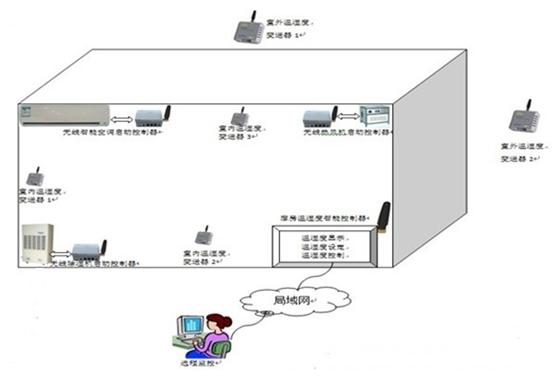 工器具库房管理系统