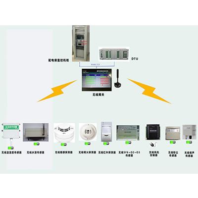 福建泛在物联网配电应用方案
