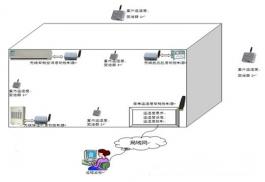 保山工器具库房管理系统
