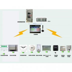 江苏泛在物联网配电应用方案